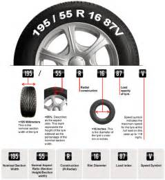 Automobile Tire Size Definition Windscreen Installers Automotive Glass Suppliers