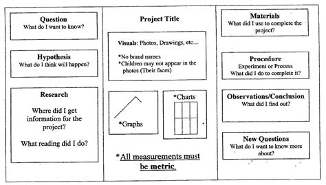 science project template science project ideas for seventh grade new calendar
