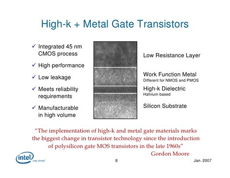 transistor metal gate transistor metal gate 28 images semiconductor breakthroughs promise smaller faster chips