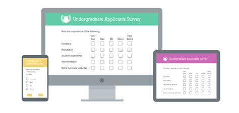 Online Survey Questionnaire - one size does not fit all when it comes to online surveys