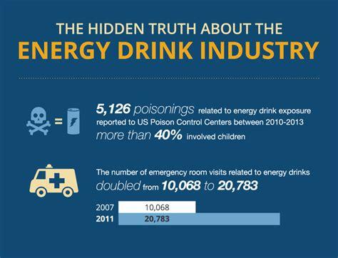 5 energy drink deaths lawsuits against energy drinks energydrinkslawsuit