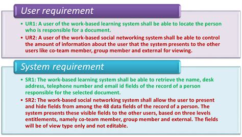software user requirements template requirement analysis in software design tech talk