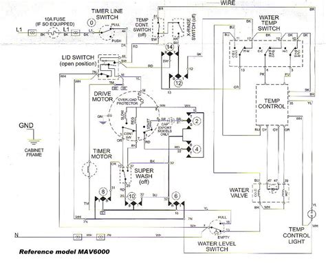 maytag washer diagram maytag free engine image for user