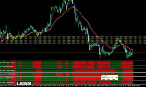 best forex indicator forex indicators with no repaint forex world