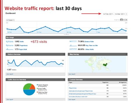 reporting website templates seo report template