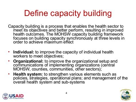 Capacity Building Template Comprehensive Capacity Building In A Post Conflict Country