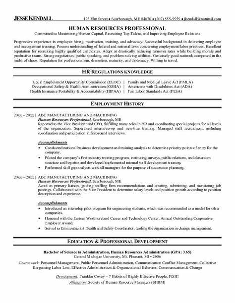 Development Manager Cover Letter - Food Service Manager Cover Letter ...