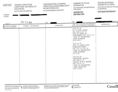 Record Of Criminal Charges Criminal Charges Stayed And Withdrawn Can Still Be Seen On Rcmp File