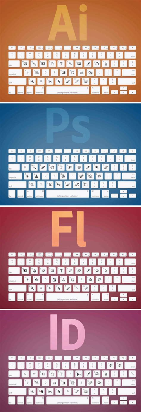 photoshop keyboard layout adobe program keyboard shortcuts in a graphical layout