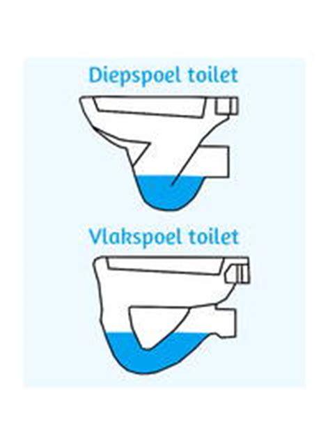 sphinx toilet verstopt sphinx 345 wandcloset compact s8203100000 badkamerxxl