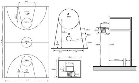 membuat makalah bola basket gambar dan ukuran lapangan bola basket standar
