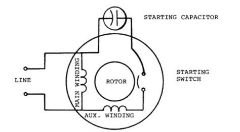 thermostat wiring diagram further ac fan motor capacitor