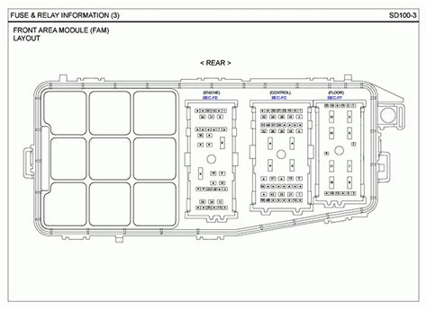 2002 dodge neon 2 0l fi sohc 4cyl repair guides anti hyundai entourage fuse box new wiring diagram 2018