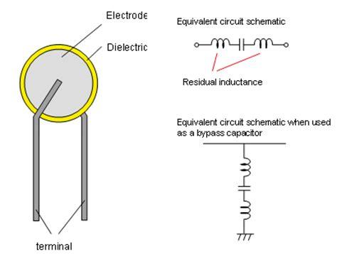 glass capacitor diagram basics of noise countermeasures lesson 5 chip 3 terminal capacitors murata manufacturing co