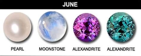 what color birthstone is june june birthstone trio healing properties uses