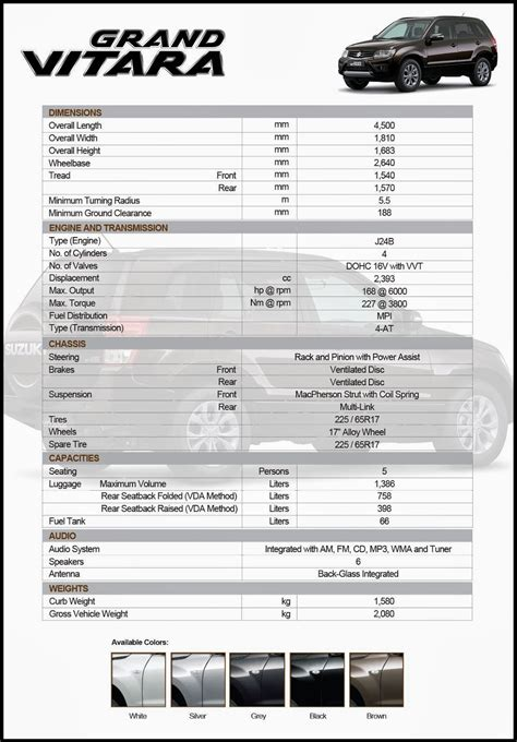 Dimensions Of Suzuki Grand Vitara Dimensions Toyota Innova Philippines 2017 2018 Best