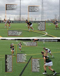 girls lacrosse player positions kids sports lacrosse