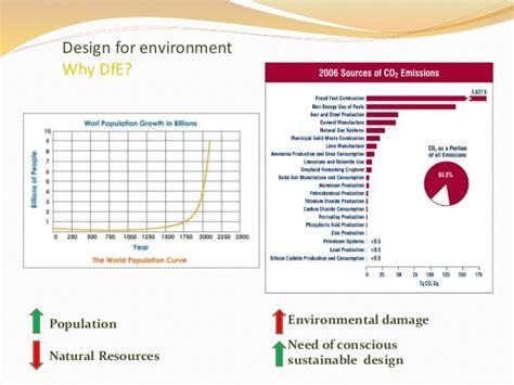 design for environment methods design for environment methods state of the art
