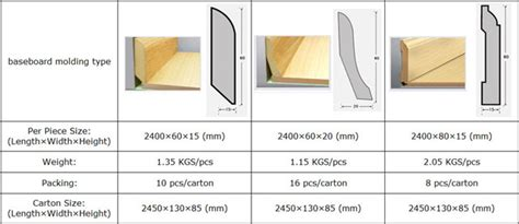 baseboard dimensions our wood baseboard molding can be supplied in solid