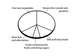 healthy diet by rustyv88 teaching resources tes