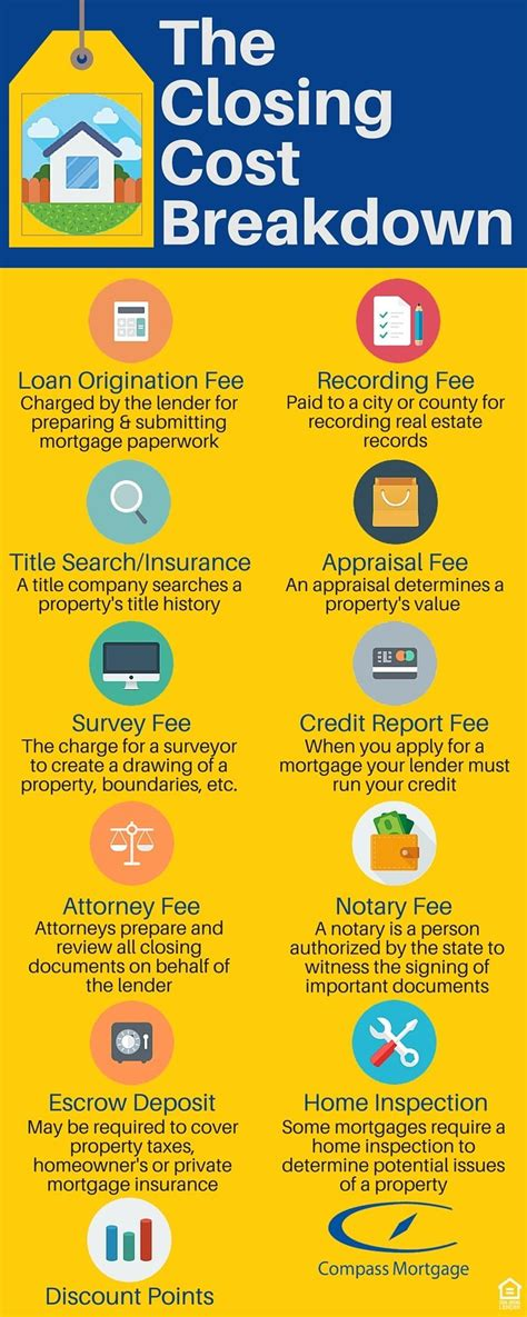 closing fees when buying a house best 25 closing costs ideas on pinterest house buyers spouse for house and