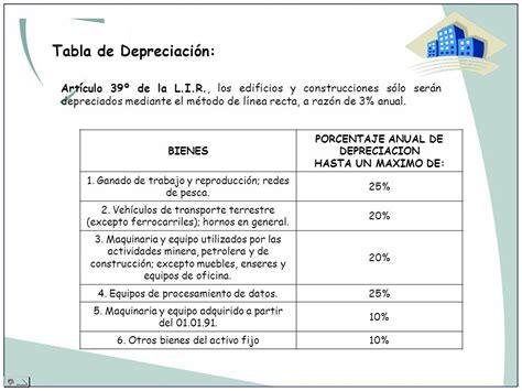 porcentajes de depreciacion de activos fijos bolivia universidad catolica los angeles de chimbote ppt descargar