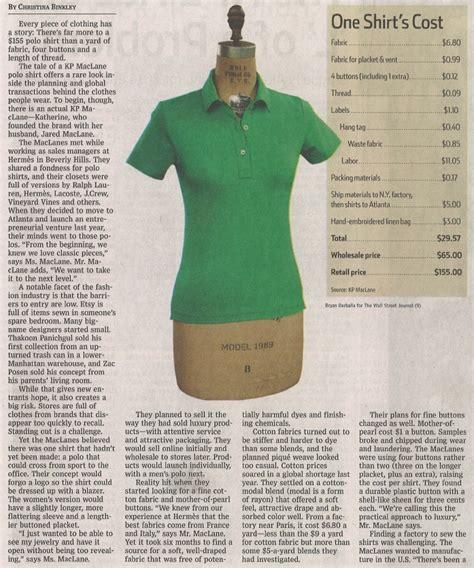 Wsj Personal Journal Section by Polo Puzzle What Goes Into A 155 Price Tag Kp Maclane