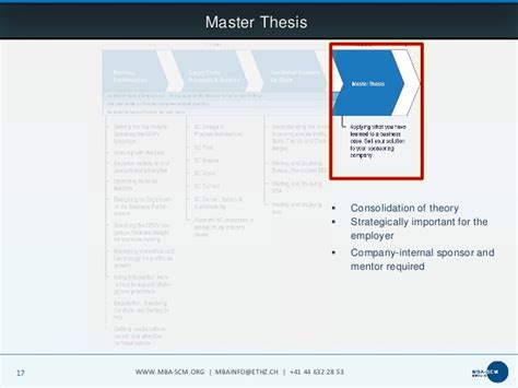 Supply Chain Management Mba Programs by Master Thesis Scm