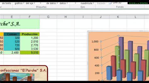 layout grafico excel 2013 excel 2013 gr 225 ficos doovi