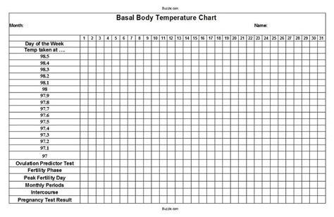 basal temperature chart template printable basal temperature chart website of firohole