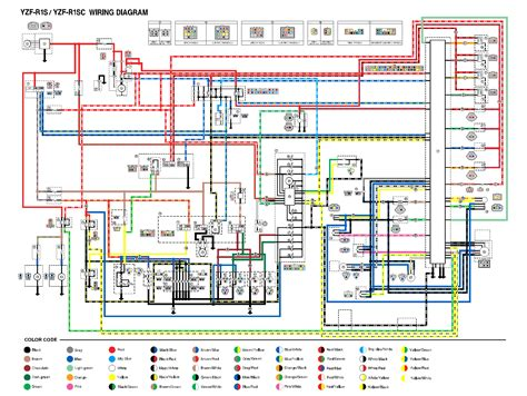 house wiring diagram sri lanka free wiring
