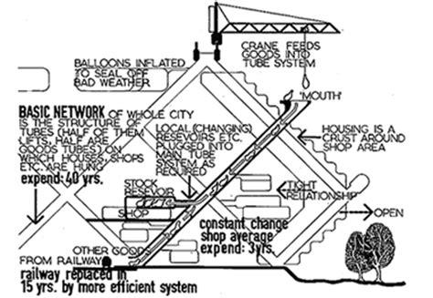 Plan House archigram