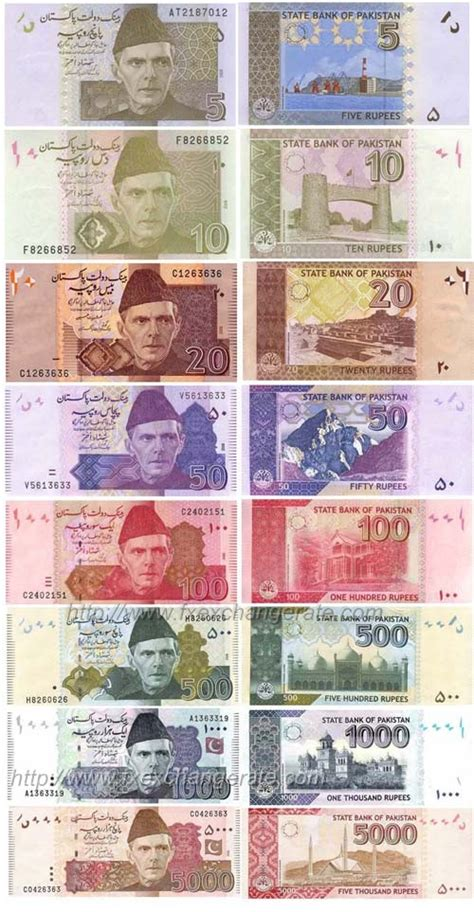 currency converter pound to pkr my blog