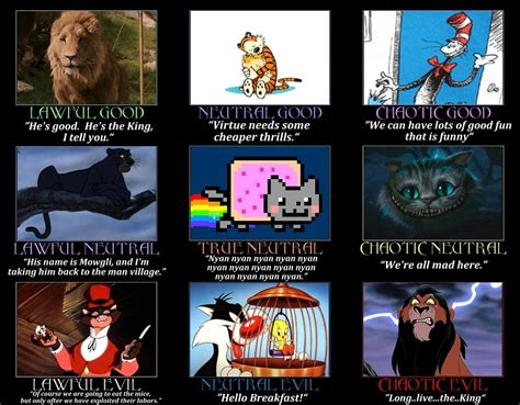 Alignment Chart Meme - it s all fun and games memes good evil and cats