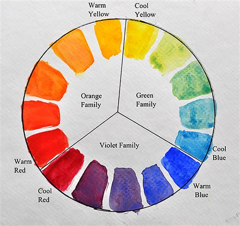 color wheel paint why color charts and color wheels are a must for painters