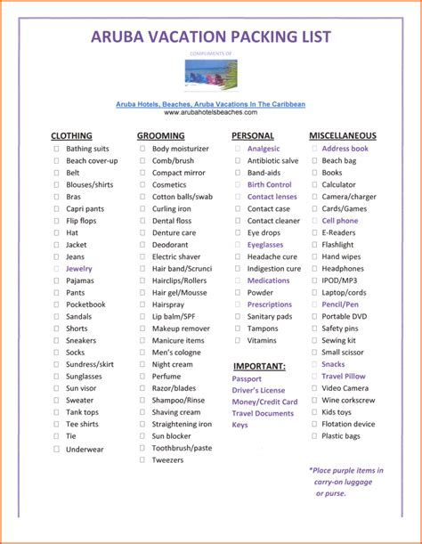 vacation packing list template packing list format in word packing list templates 14
