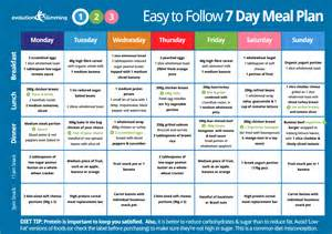 mediterranean diet plan 7 day meal plan best diet solutions program