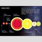Solar System Scale Distance Size | 2048 x 1453 jpeg 970kB