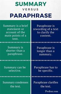 paraphrasing vs summarizing the difference paraphrase tool
