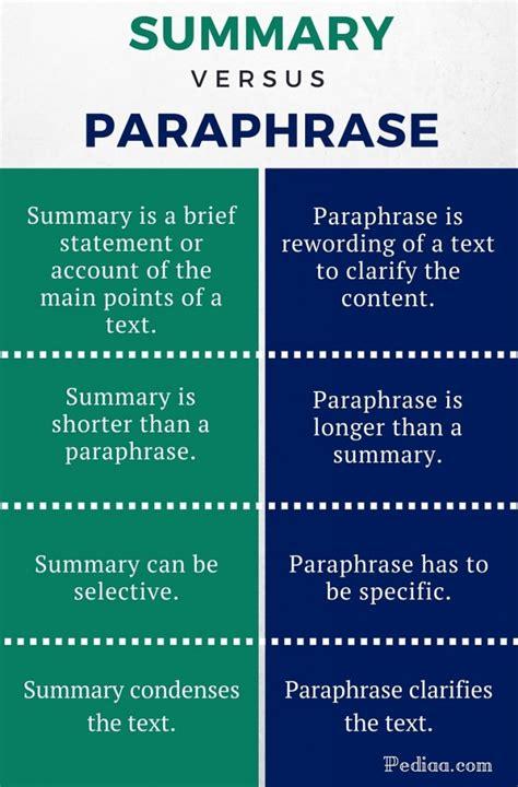 sle essay for summarizing paraphrasing and quoting paraphrasing vs summarizing what is common
