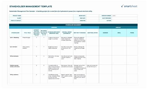 construction environmental management plan template 12 construction environmental management plan template