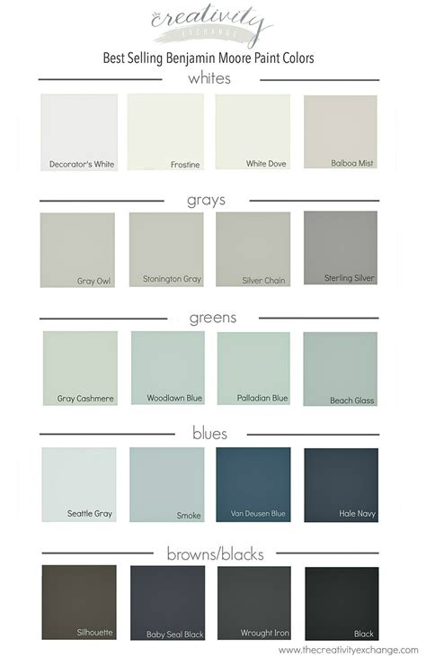 2016 Best Color Palettes | best selling benjamin moore paint colors