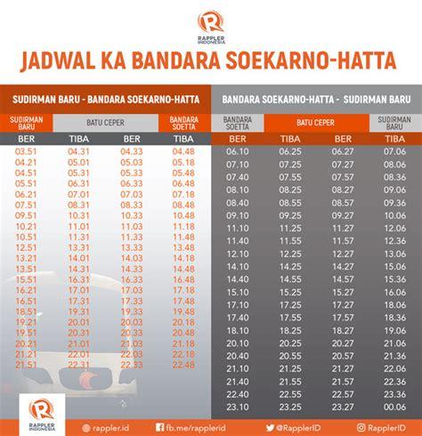 Kereta Bandara Soekarno Hatta: Cara pesan tiket dan jadwal