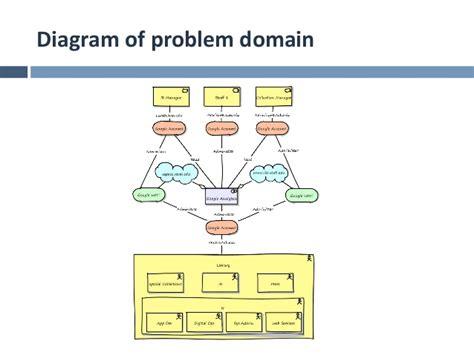 semantic web seo using linked semantic web seo using linked data and schema org to