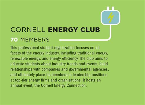 Cornell Mba Employment Report 2017 by Spotlight On Business Sustainability In The Cornell