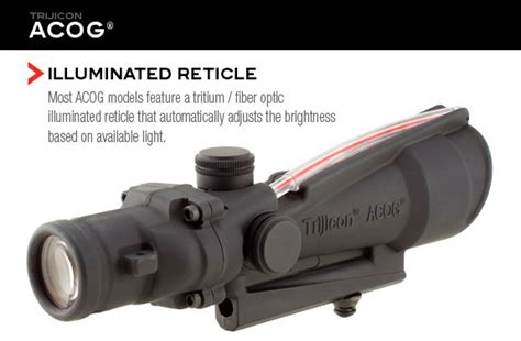 Housing Design by Trijicon Acog 174