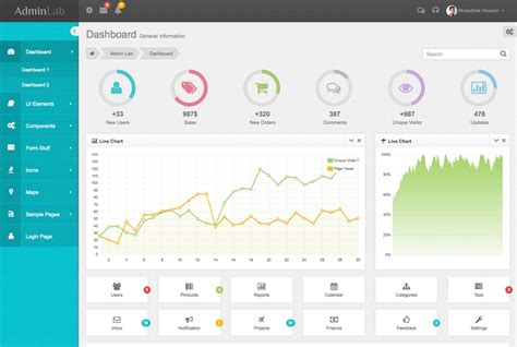 dashboard template design admin lab responsive admin dashboard template by