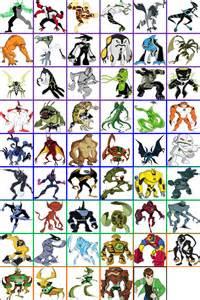 Cartoon pictures home ben 10 aliens ben10 ben 10 pictures aliens ben10