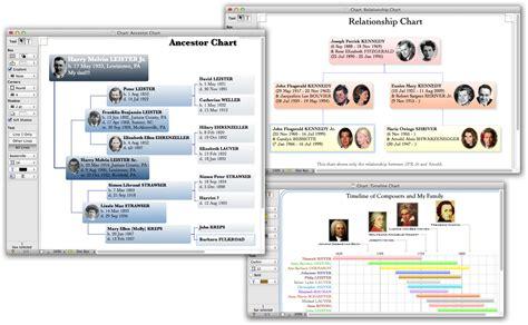 creative design chartmaker chart maker programs myideasbedroom com