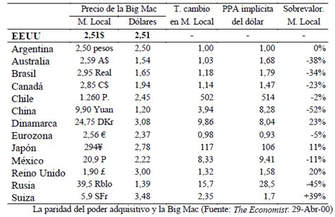 cambio moneda extranjera banco de espa a mercado de divisas monografias